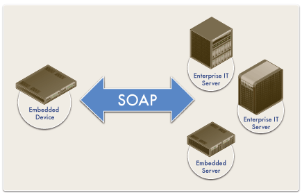 embedded soap